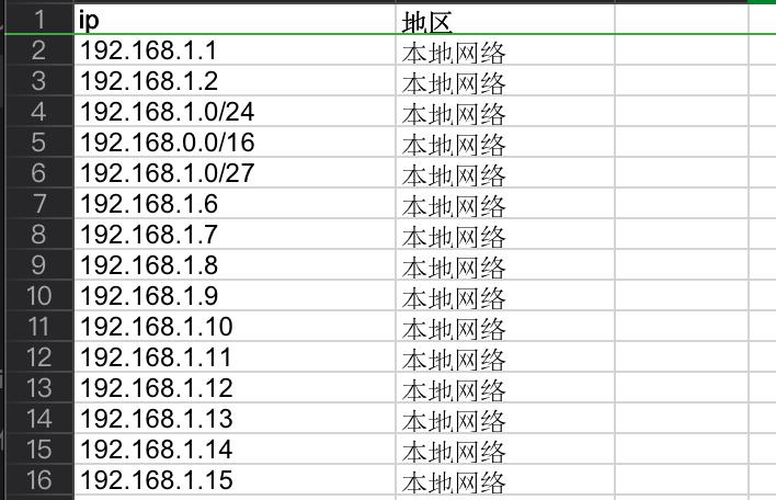 攻防演练-Python-IP归属地脚本-JE2Se ' Blog